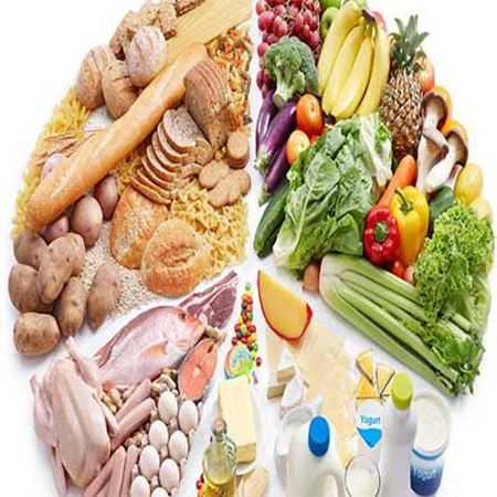 Picture for category Health & Nutrition